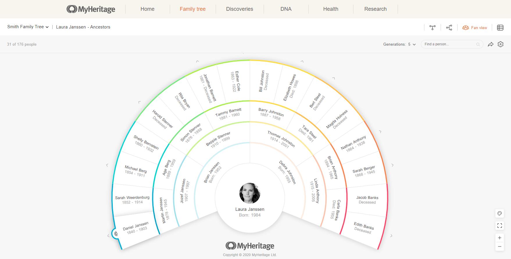 Erilaisten puunäkymien hyödyntäminen MyHeritagessa